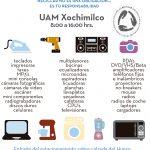 Invitan a Reciclatrón en UAM-Xochimilco