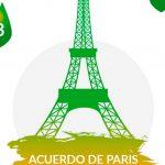 A poco tiempo de entrada en vigor del Acuerdo de París