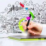 Mejores prácticas en un sistema de gestión integrado QEHS